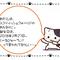 ハロウィ~ン♡part2